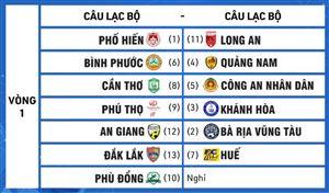 Khai mạc giải hạng nhất Quốc gia LS 2021 giữa CLB bóng đá Phú Thọ và CLB bóng đá Khánh Hòa