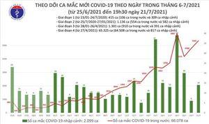 Sáng 22/7, thêm 2.967 ca Covid-19, Việt Nam vượt 71.000 bệnh nhân